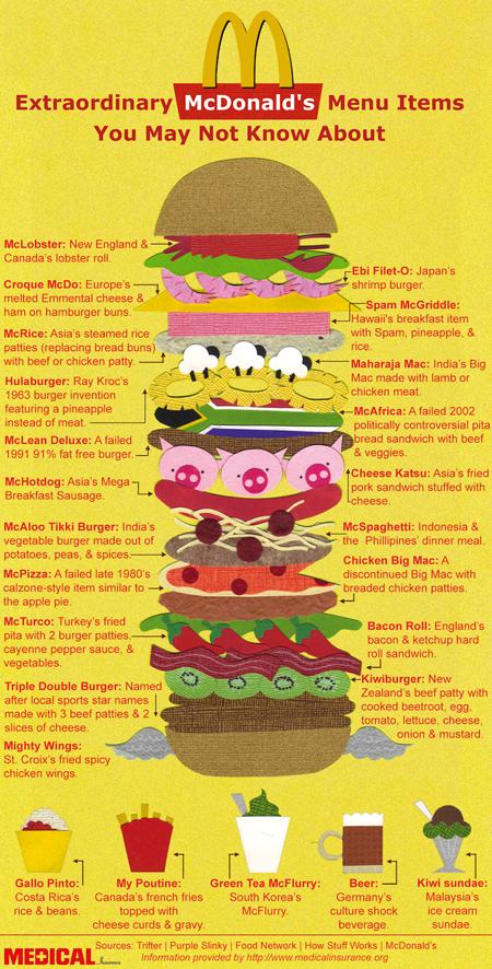 mcdonald burger