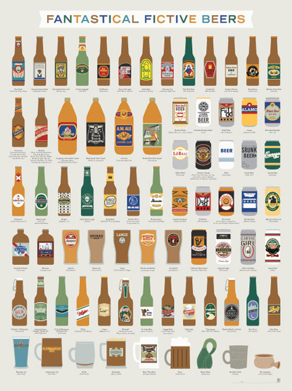 fictive-beers