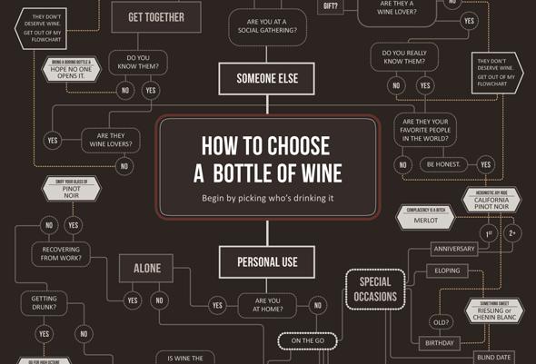 wine-chart-header