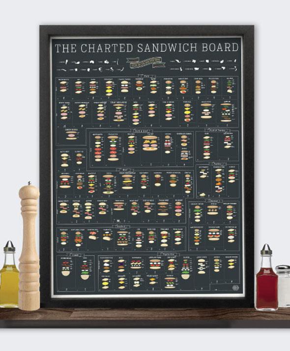 P-Sandwiches_ImgB_1024x1024