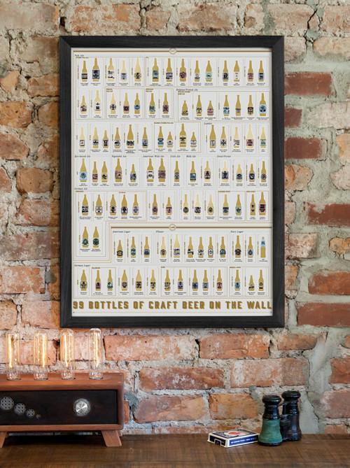 99-bottles-3